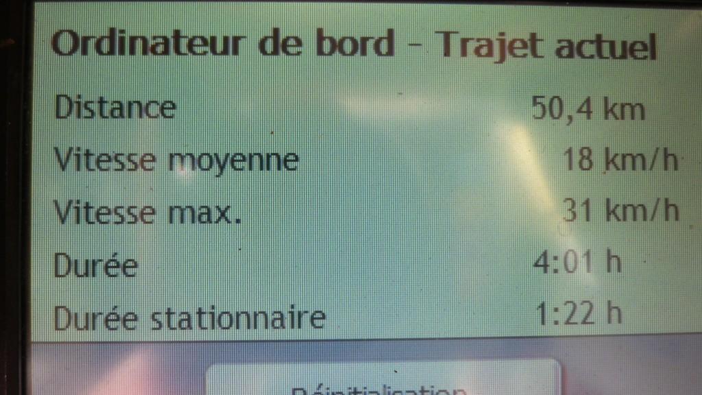 Le trajet Oudrenne - Bazoncourt résumé par le GPS.